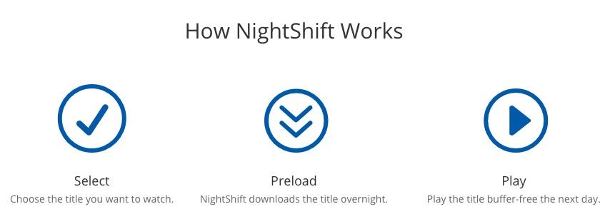 NightShift_HIW