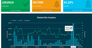 InfiSecure Bot Protection Platform raises $600k Seed Investment from IDG and Axilor Ventures